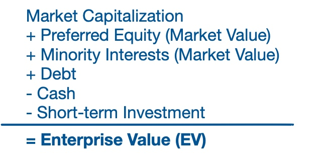 Enterprise value formula